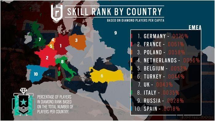 İşte Rainbow Six Siege Oyununun En Başarılı Ülkeleri!